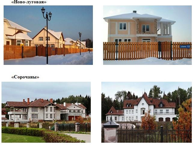 Примеры коттеджных поселков, где к продаже предлагаются дома из ячеистого бетона