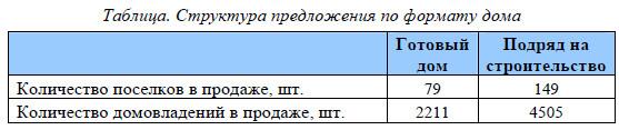 struktura-predlozhenija-po-formatu